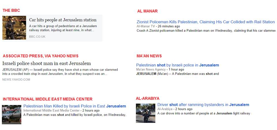 anti israel media bias
