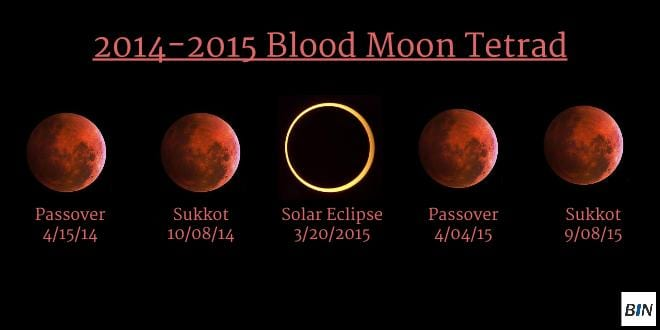 blood moon eclipse schedule - photo #17