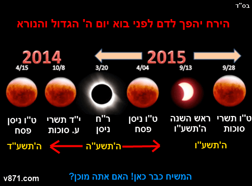 blood moon meaning in history - photo #20