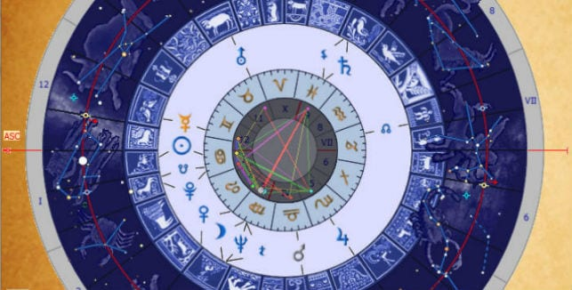 What Judaism Says About Astrology [Part 1] - Israel News