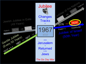 The Mystery of the Lost Jubilee: Part 30 - Solved! - Israel News