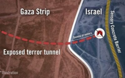 IDF says it uncovered new terror tunnel from Gaza Strip into southern Israel